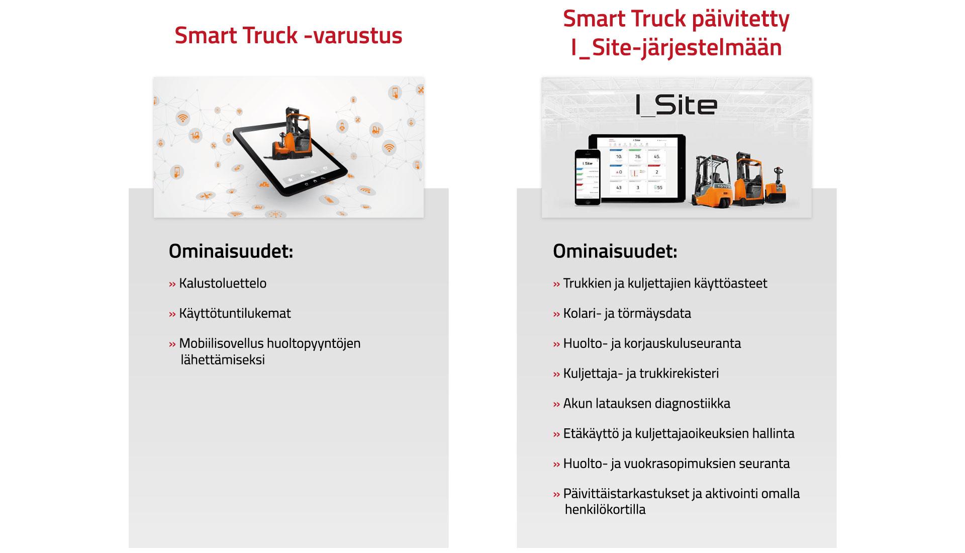I_Site vs. Smart Truck -vertailutaulukko